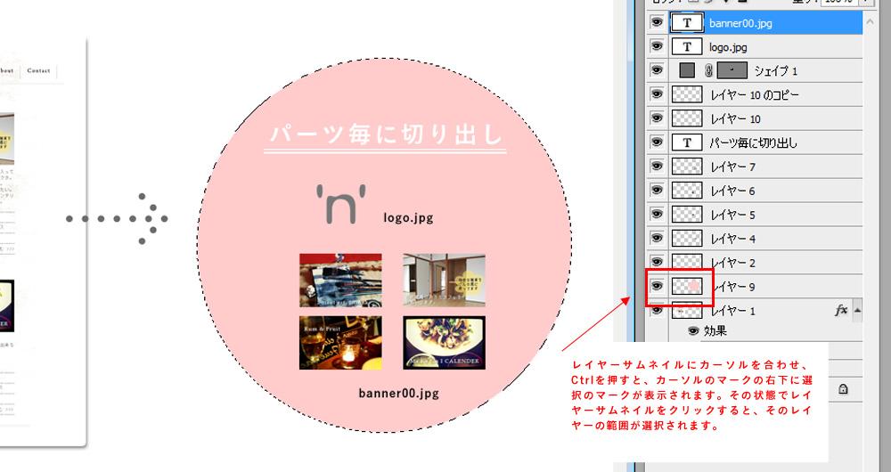 Photoshopで複数のレイヤーでも見たままの状態でコピーできるショートカット「Ctrl + Shift + C」