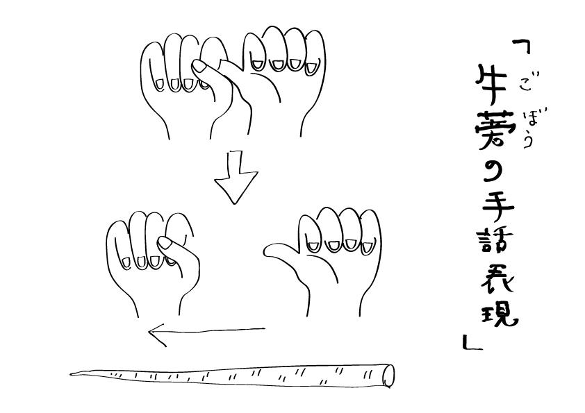 ごぼうの手話表現